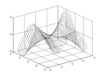 Matlab examples - the blog