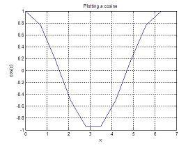matlab plots 2 fig.