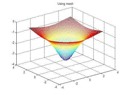 3D plot using mesh