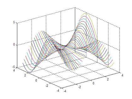3D plot using lines