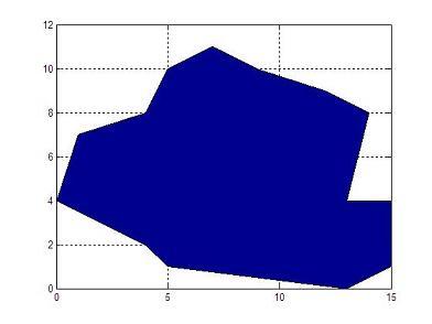 polygon area